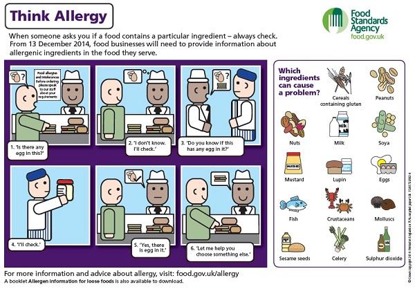 allergen information